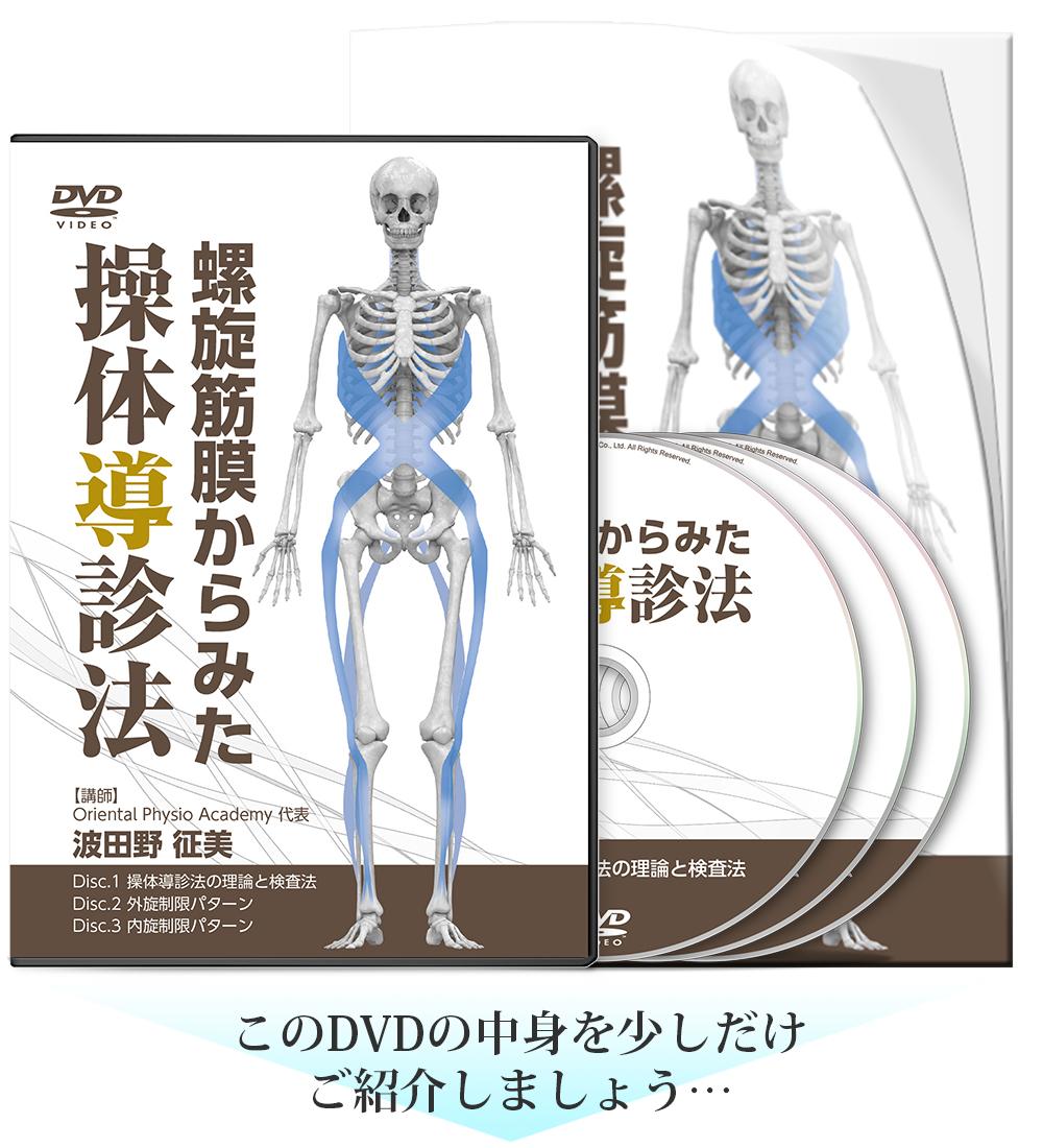 螺旋筋膜からみた操体導診法
