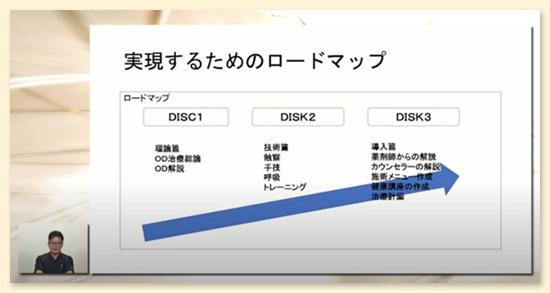 千葉テレビ「ビジネスフラッシュ」にトリガーポイント治療の専門家として出演
